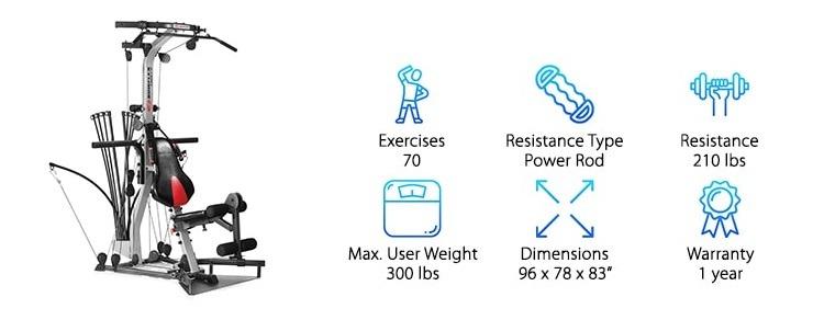 Bowflex Dimensions